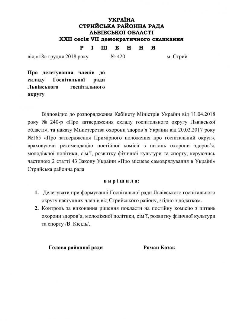 Рішення-Стрийської-райради-1