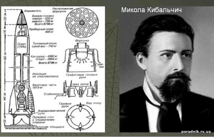 Микола Кибальчич